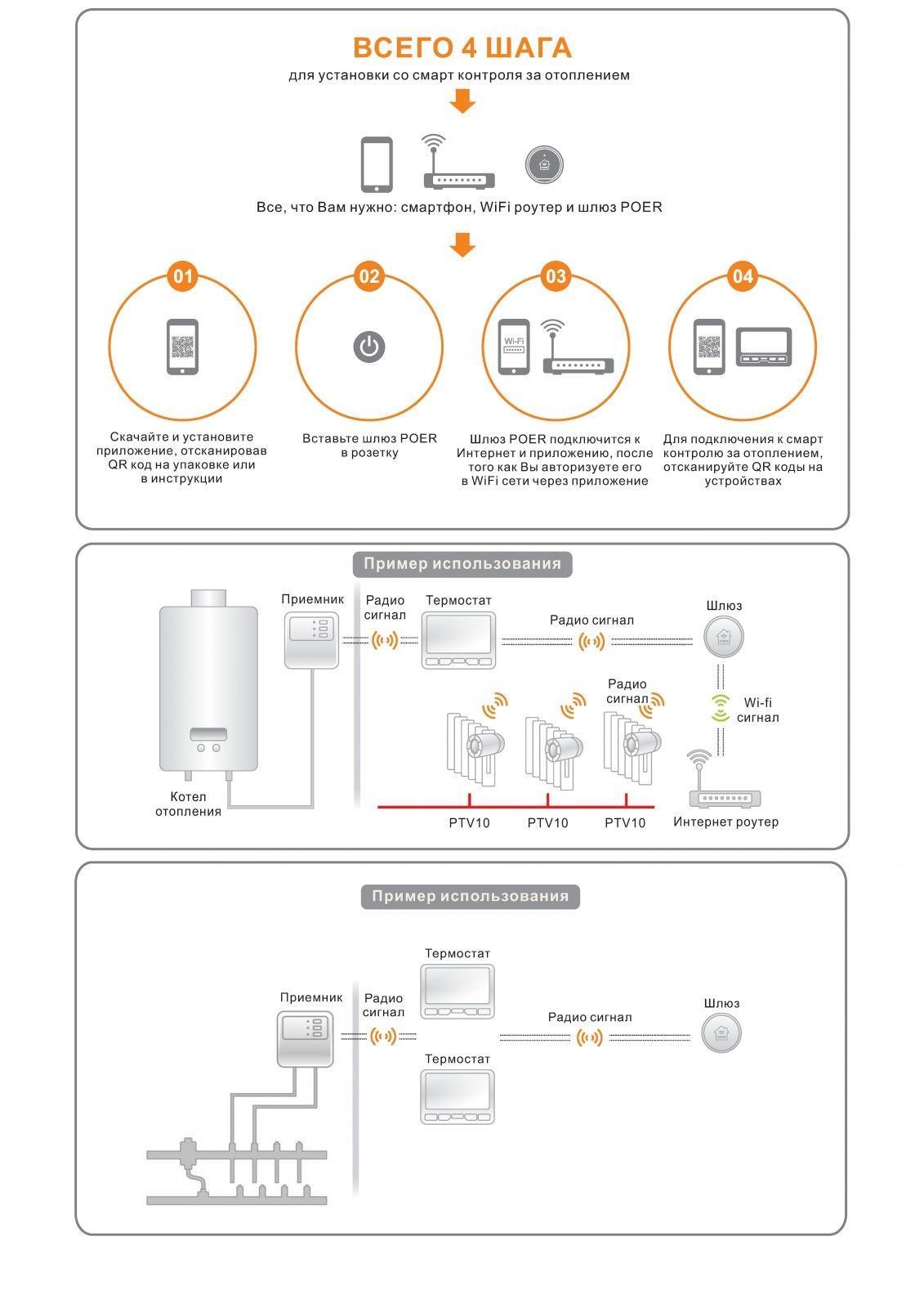 Схема подключения терморегулятора Poer